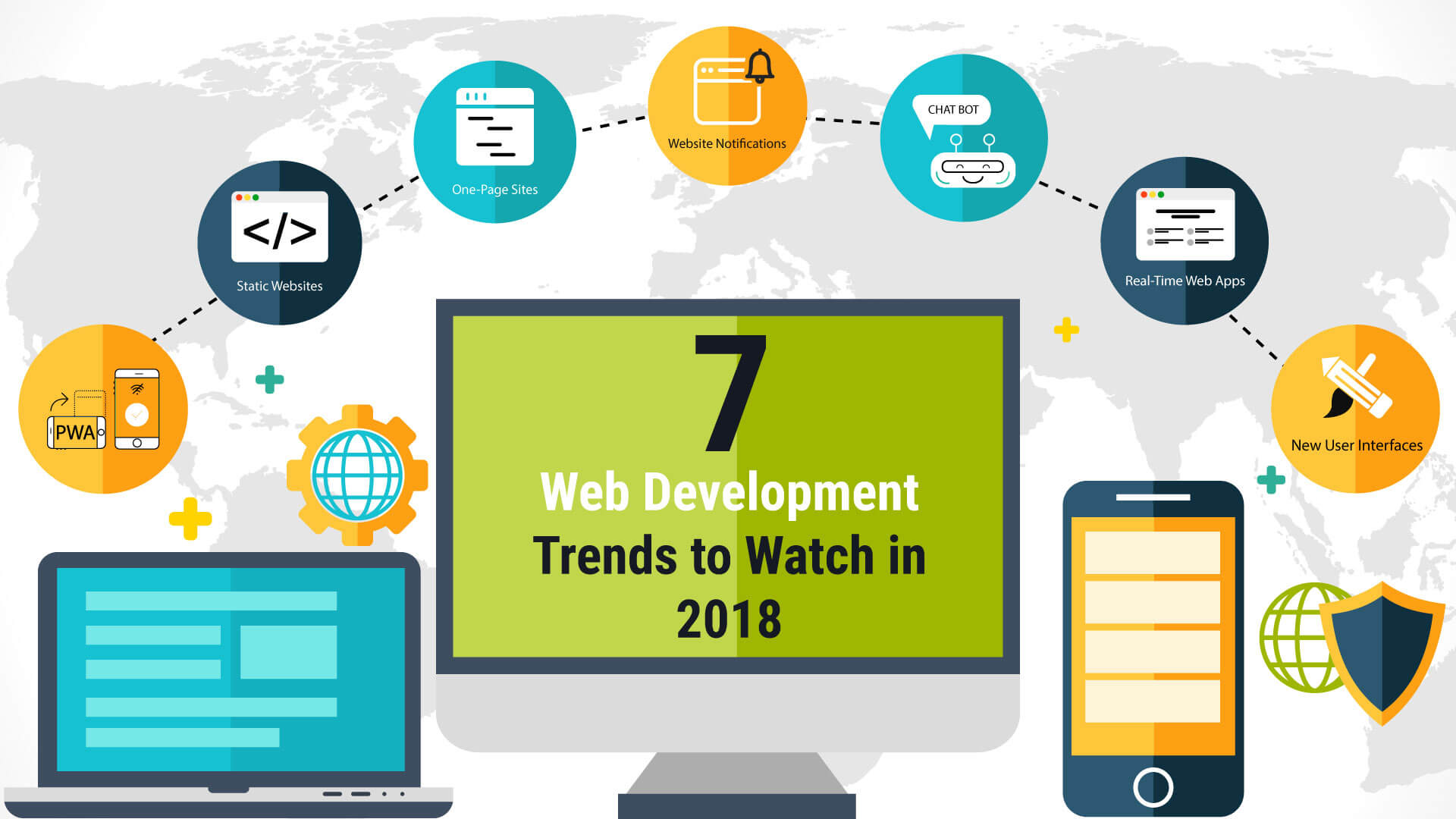 7 Web Development Trends to Watch in 2018