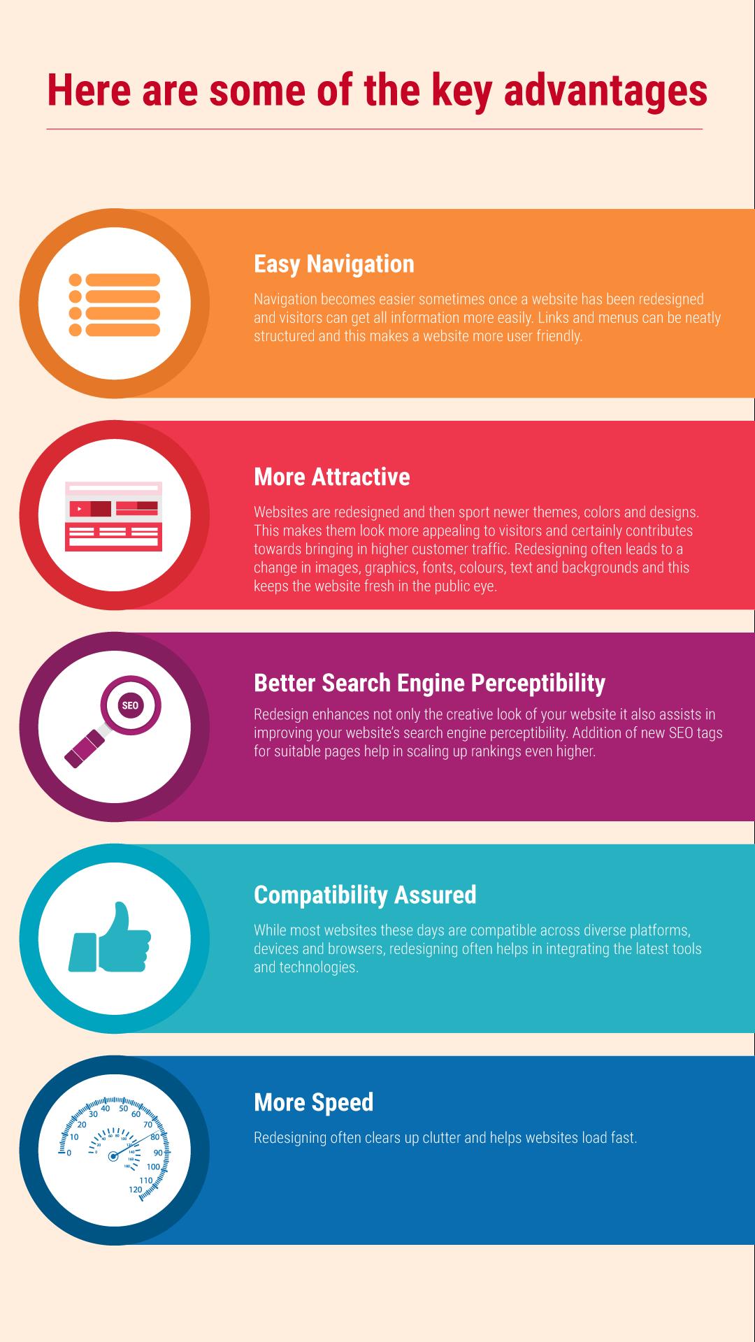 website redesign key advantages