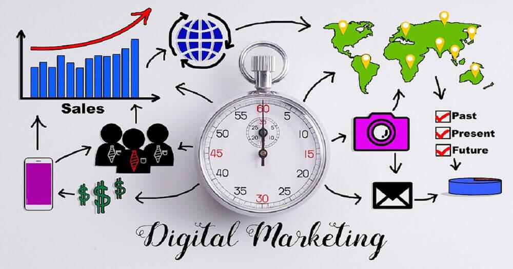 cutting-edge digital marketing solutions