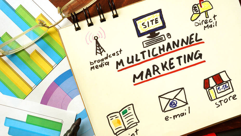 mapping inbound channels