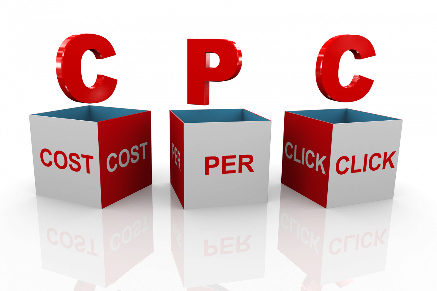 CPC-Cost-Will-Rise-Further