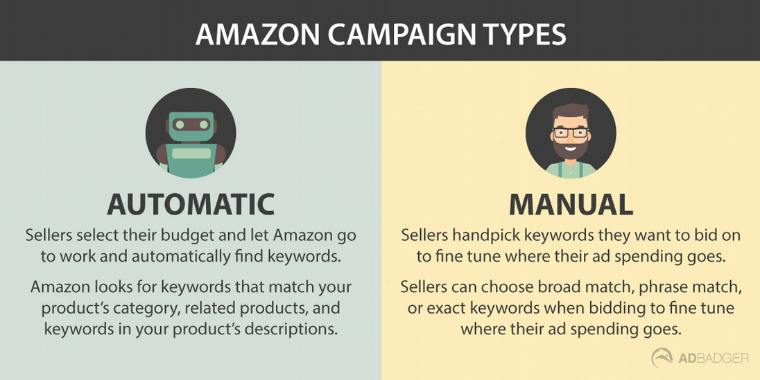 Auto-Campaign-Strategy